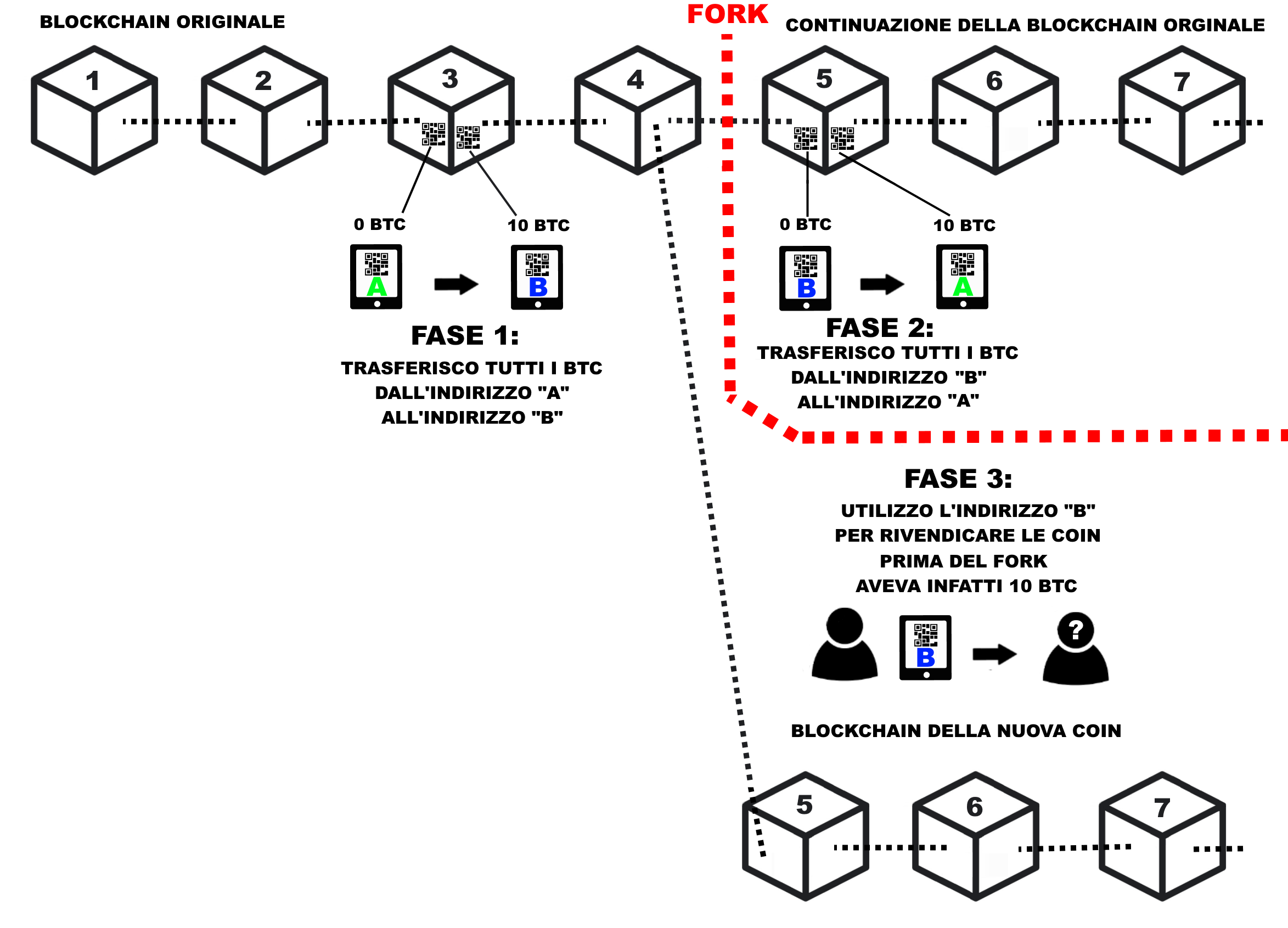 modifiche allindirizzo di deposito di gdax btc bitcoin hirek